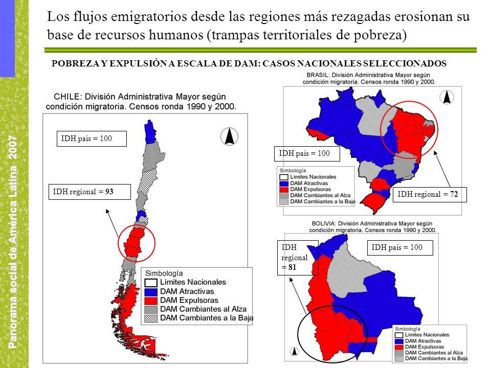 Panorama social de América Latina 2007 POBREZA Y EXPULSIÓN A ESCALA DE DAM: CASOS NACIONALES SELECCIONADOS IDH regional = 93 IDH país = 100 IDH region