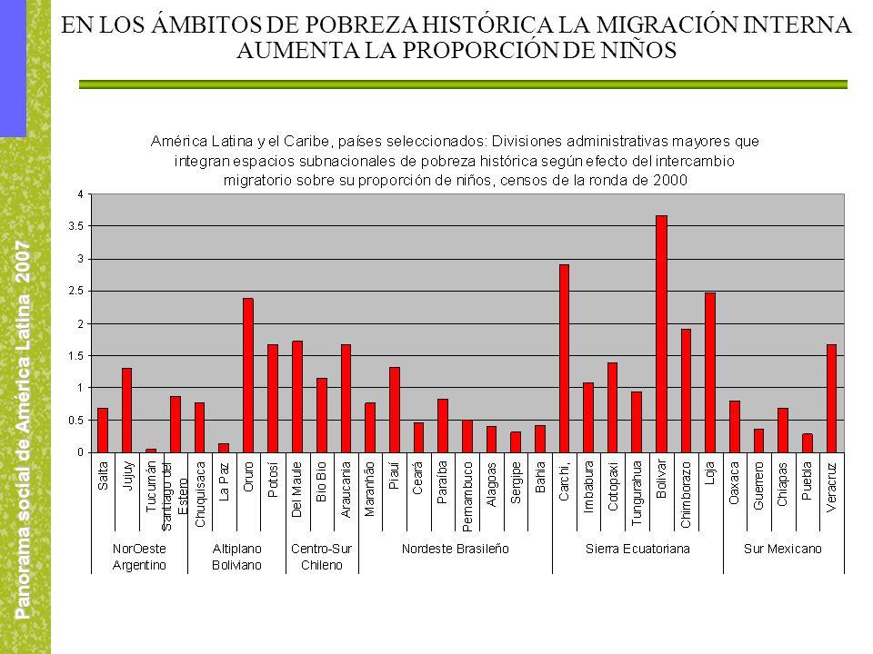 Panorama social de América Latina 2007 EN LOS ÁMBITOS DE POBREZA HISTÓRICA LA MIGRACIÓN INTERNA AUMENTA LA PROPORCIÓN DE NIÑOS