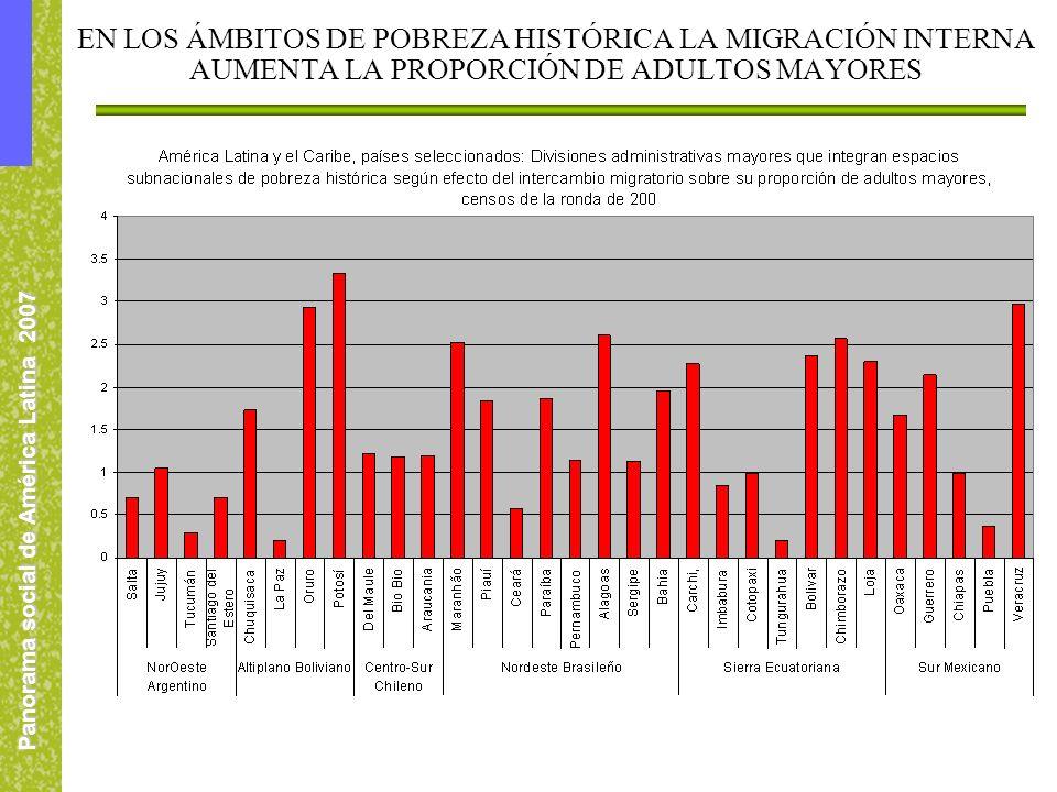 Panorama social de América Latina 2007 EN LOS ÁMBITOS DE POBREZA HISTÓRICA LA MIGRACIÓN INTERNA AUMENTA LA PROPORCIÓN DE ADULTOS MAYORES