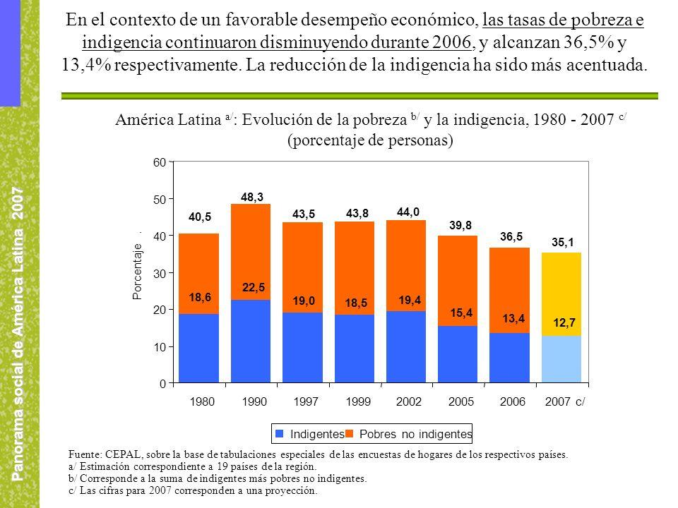 Panorama social de América Latina 2007 En el contexto de un favorable desempeño económico, las tasas de pobreza e indigencia continuaron disminuyendo durante 2006, y alcanzan 36,5% y 13,4% respectivamente.