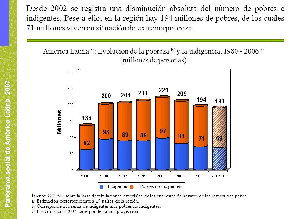 Panorama social de América Latina 2007 Desde 2002 se registra una disminución absoluta del número de pobres e indigentes. Pese a ello, en la región ha