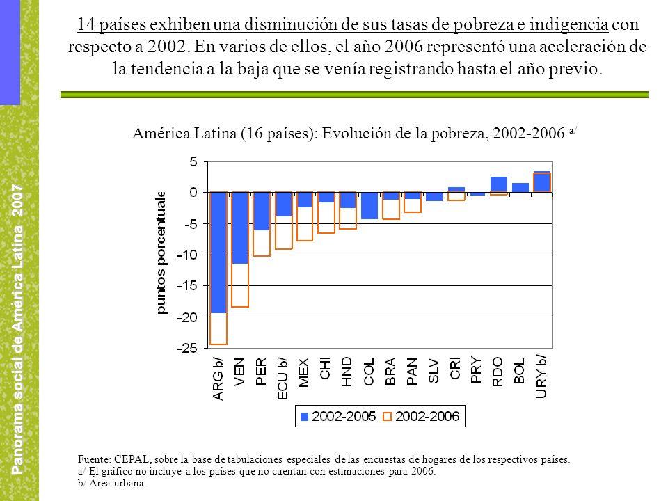 Panorama social de América Latina 2007 14 países exhiben una disminución de sus tasas de pobreza e indigencia con respecto a 2002. En varios de ellos,