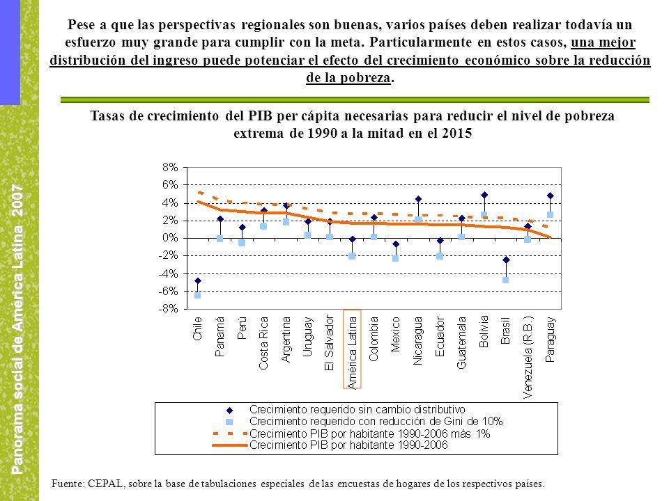 Panorama social de América Latina 2007 Pese a que las perspectivas regionales son buenas, varios países deben realizar todavía un esfuerzo muy grande para cumplir con la meta.