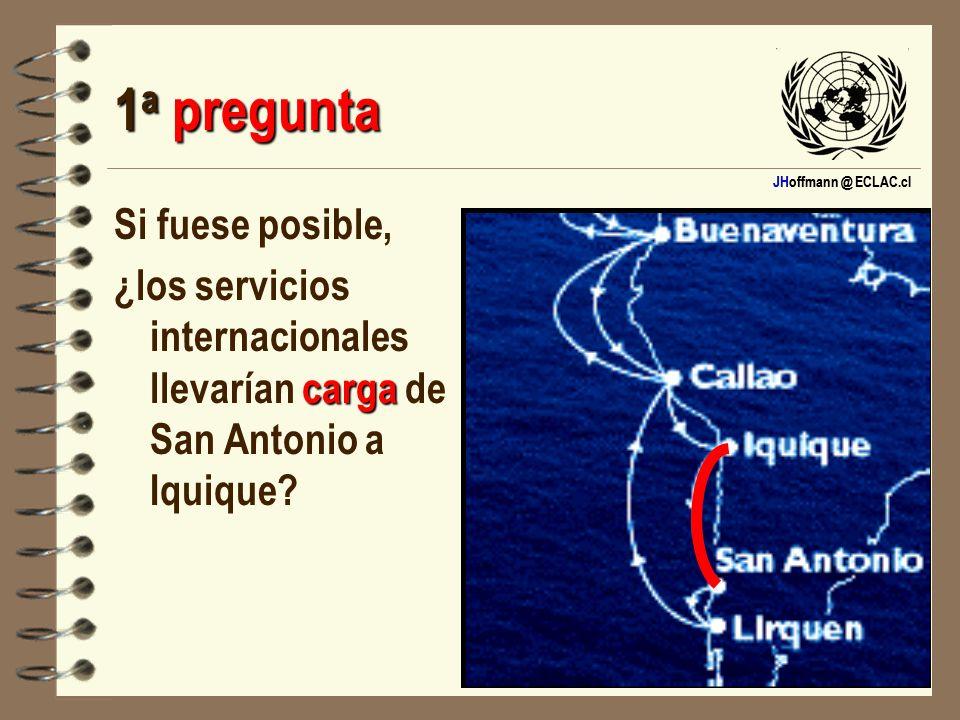 JHoffmann @ ECLAC.cl 1 a pregunta Si fuese posible, carga ¿los servicios internacionales llevarían carga de San Antonio a Iquique?