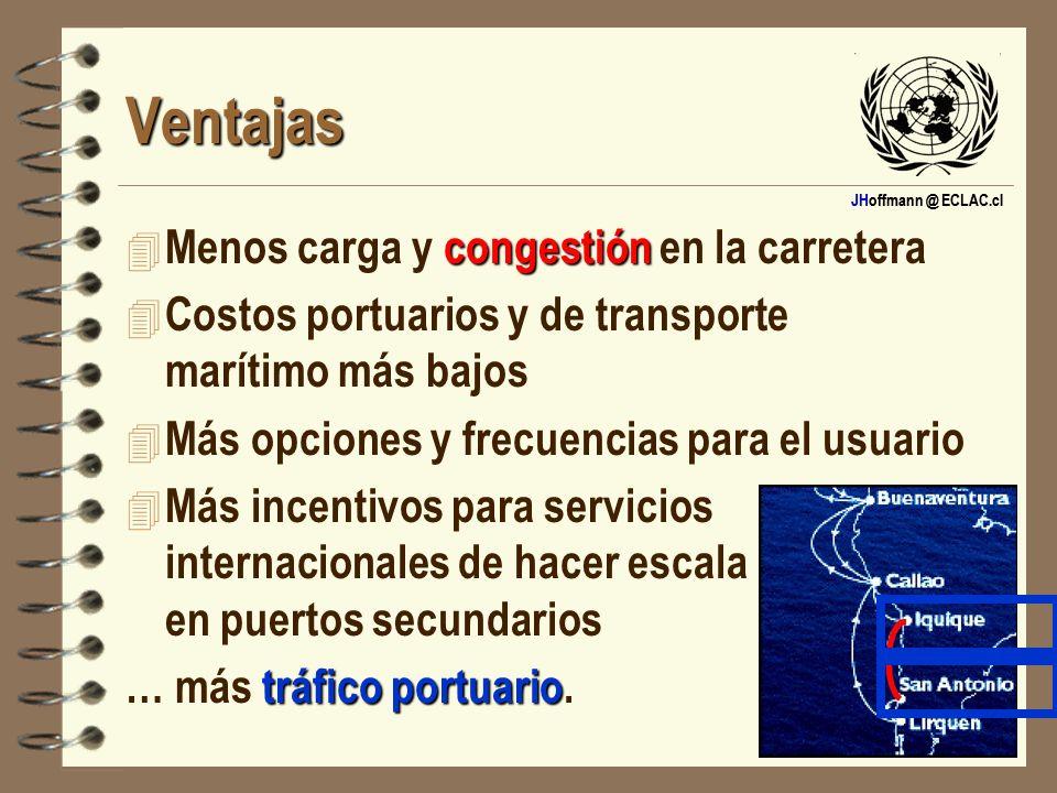 JHoffmann @ ECLAC.cl Ventajas congestión 4 Menos carga y congestión en la carretera 4 Costos portuarios y de transporte marítimo más bajos 4 Más opcio