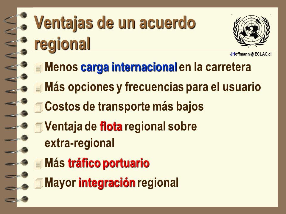 JHoffmann @ ECLAC.cl Ventajas de un acuerdo regional carga internacional 4 Menos carga internacional en la carretera 4 Más opciones y frecuencias para