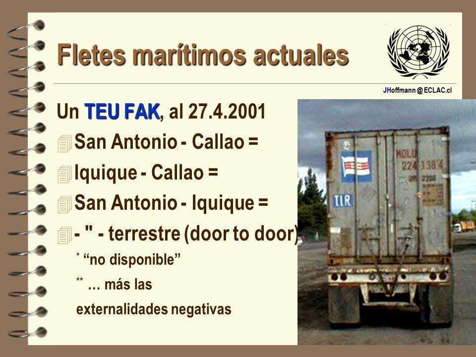 JHoffmann @ ECLAC.cl Fletes marítimos actuales TEU FAK Un TEU FAK, al 27.4.2001 4 San Antonio - Callao = 715 US$ (500 - 905) 4 Iquique - Callao = 715