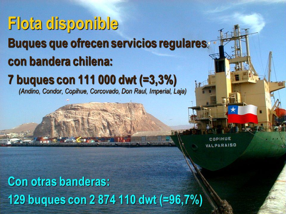 JHoffmann @ ECLAC.cl Flota disponible Buques que ofrecen servicios regulares con bandera chilena: 7 buques con 111 000 dwt (=3,3%) (Andino, Condor, Co