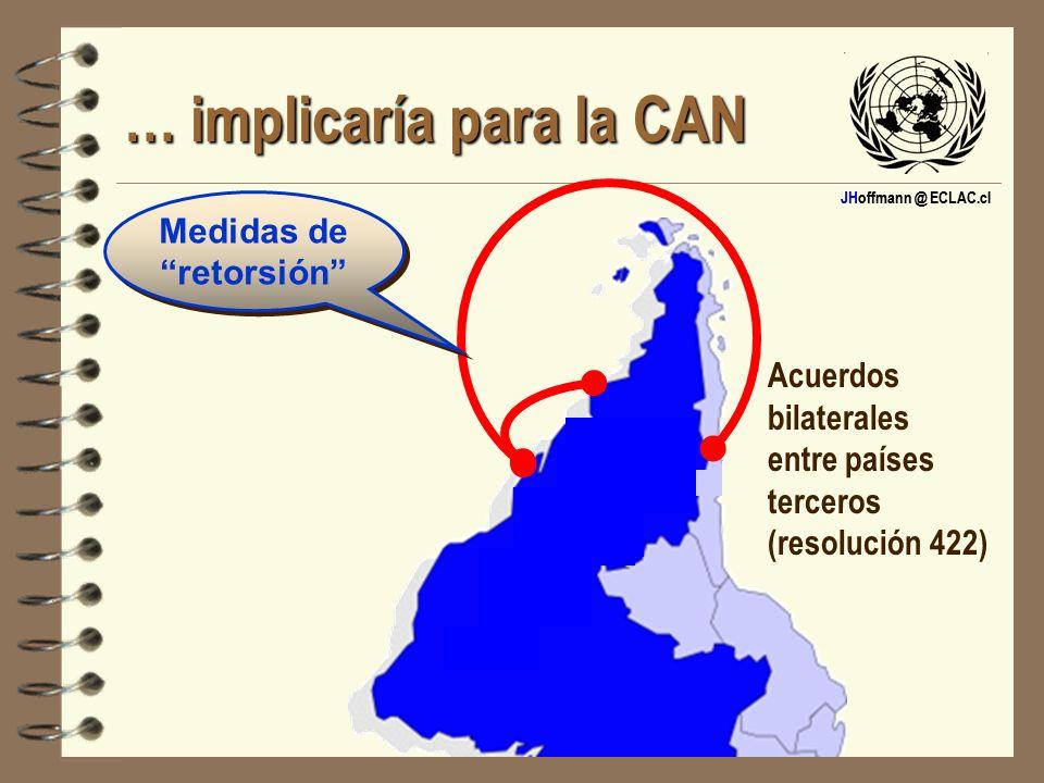 JHoffmann @ ECLAC.cl … implicaría para la CAN Acuerdos bilaterales entre países terceros (resolución 422) Medidas de retorsión