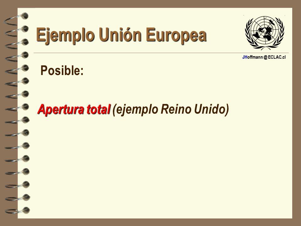 JHoffmann @ ECLAC.cl Ejemplo Unión Europea Posible: Apertura total Apertura total (ejemplo Reino Unido)
