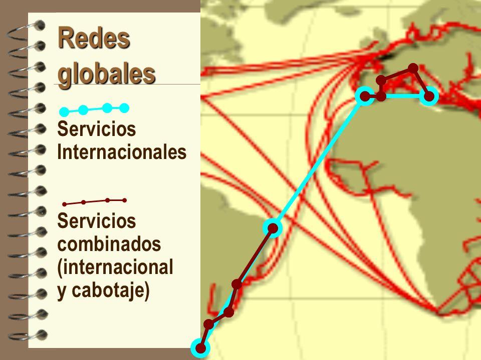 JHoffmann @ ECLAC.cl Redes globales Servicios Internacionales Servicios combinados (internacional y cabotaje)