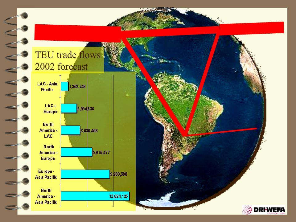 JHoffmann @ ECLAC.cl TEU trade flows 2002 forecast