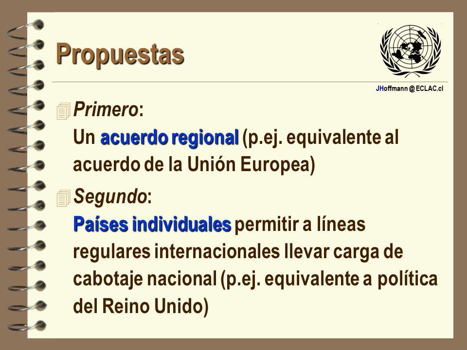 JHoffmann @ ECLAC.cl Propuestas acuerdo regional 4 Primero : Un acuerdo regional (p.ej. equivalente al acuerdo de la Unión Europea) Países individuale