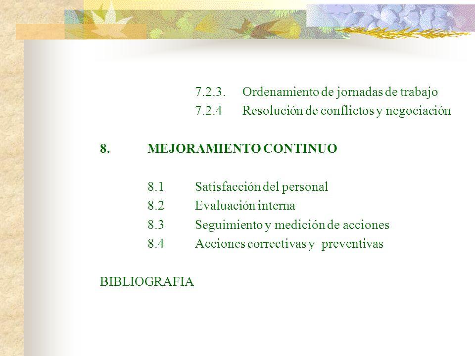 7.2.3.Ordenamiento de jornadas de trabajo 7.2.4Resolución de conflictos y negociación 8.MEJORAMIENTO CONTINUO 8.1Satisfacción del personal 8.2Evaluaci