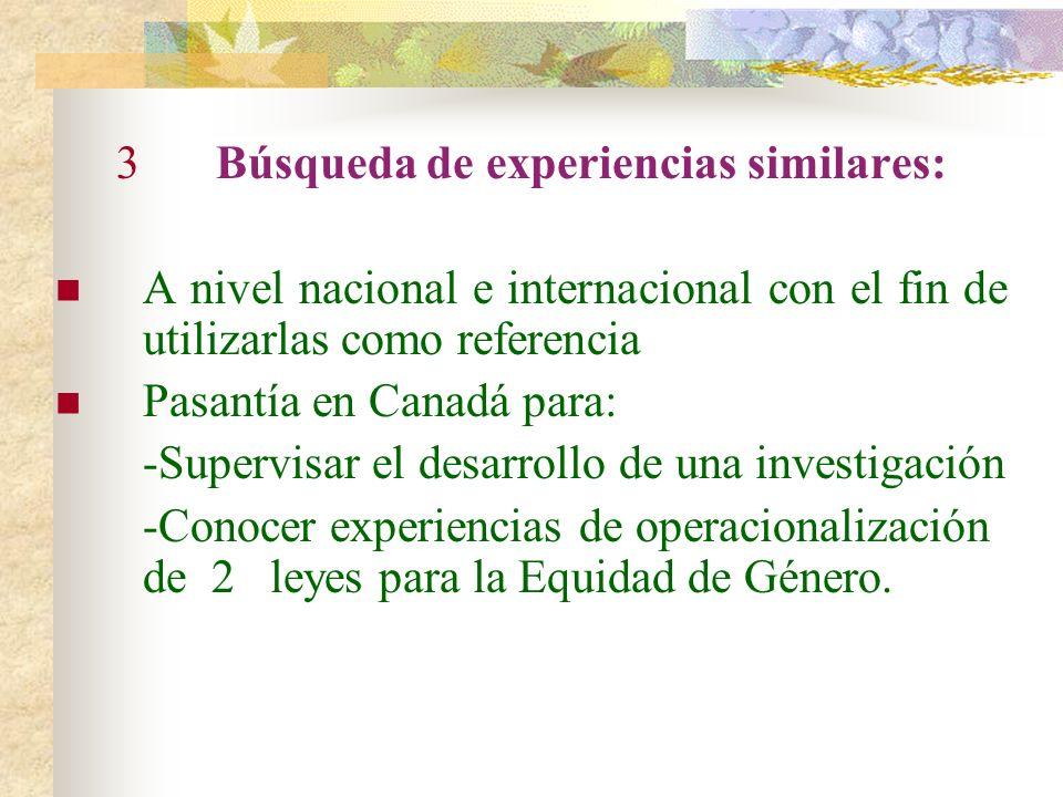 3 Búsqueda de experiencias similares: A nivel nacional e internacional con el fin de utilizarlas como referencia Pasantía en Canadá para: -Supervisar