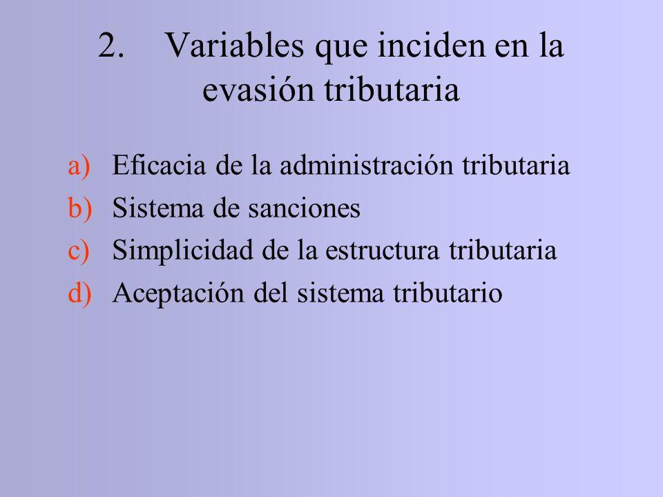2.Variables que inciden en la evasión tributaria a)Eficacia de la administración tributaria b)Sistema de sanciones c)Simplicidad de la estructura trib
