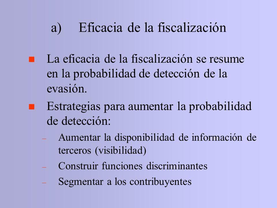 a)Eficacia de la fiscalización n La eficacia de la fiscalización se resume en la probabilidad de detección de la evasión. n Estrategias para aumentar