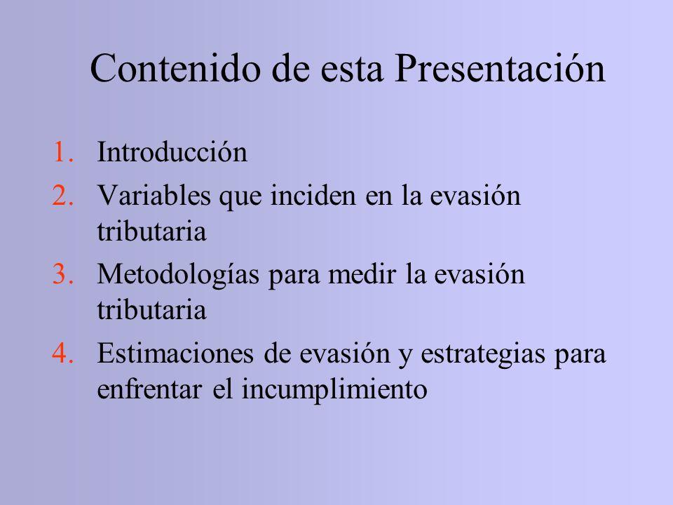 Contenido de esta Presentación 1.Introducción 2.Variables que inciden en la evasión tributaria 3.Metodologías para medir la evasión tributaria 4.Estim