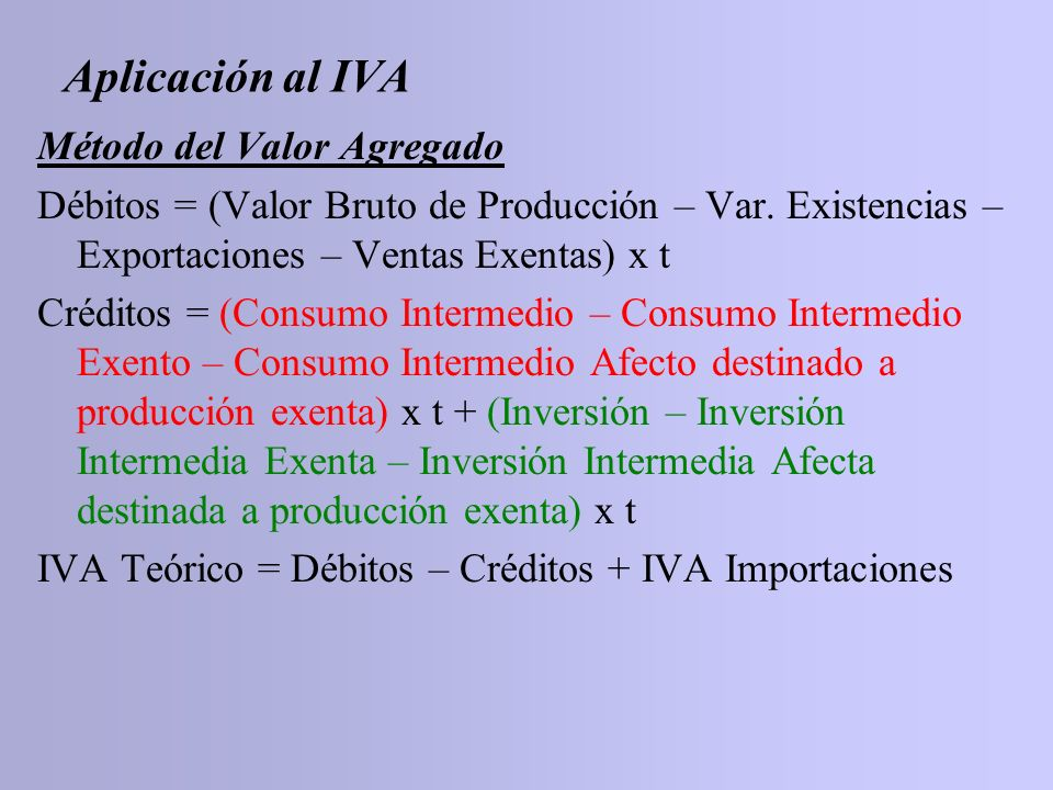 Método del Valor Agregado Débitos = (Valor Bruto de Producción – Var. Existencias – Exportaciones – Ventas Exentas) x t Créditos = (Consumo Intermedio