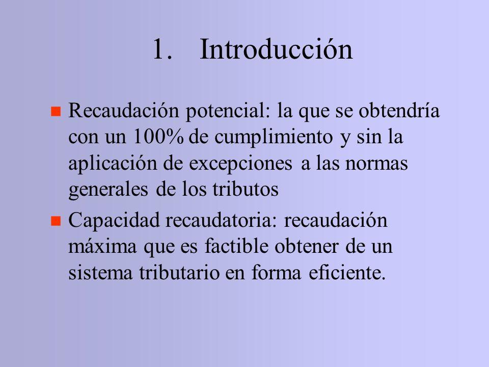 1.Introducción n Recaudación potencial: la que se obtendría con un 100% de cumplimiento y sin la aplicación de excepciones a las normas generales de l
