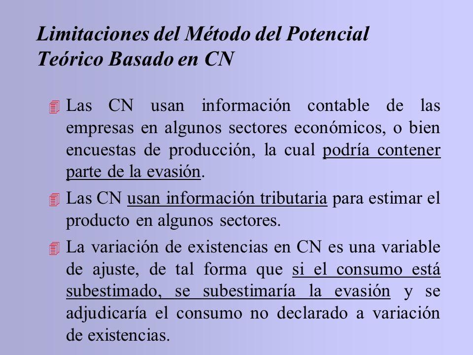 4 Las CN usan información contable de las empresas en algunos sectores económicos, o bien encuestas de producción, la cual podría contener parte de la