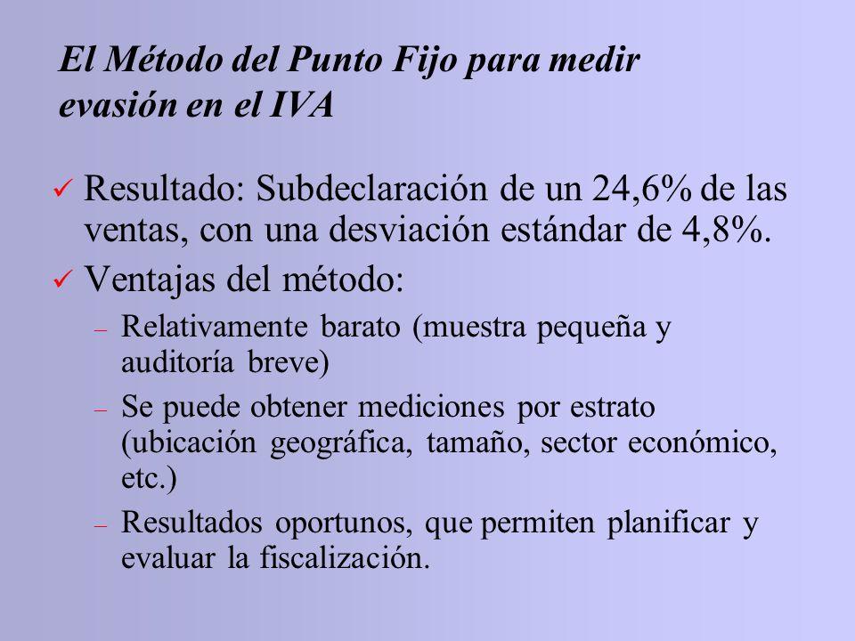 ü Resultado: Subdeclaración de un 24,6% de las ventas, con una desviación estándar de 4,8%. ü Ventajas del método: – Relativamente barato (muestra peq