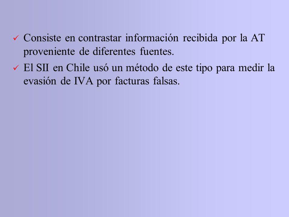 ü Consiste en contrastar información recibida por la AT proveniente de diferentes fuentes. ü El SII en Chile usó un método de este tipo para medir la
