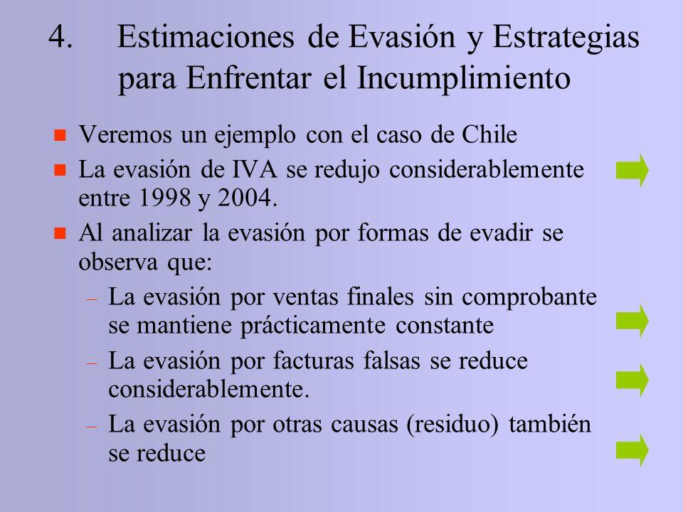 n Veremos un ejemplo con el caso de Chile n La evasión de IVA se redujo considerablemente entre 1998 y 2004. n Al analizar la evasión por formas de ev