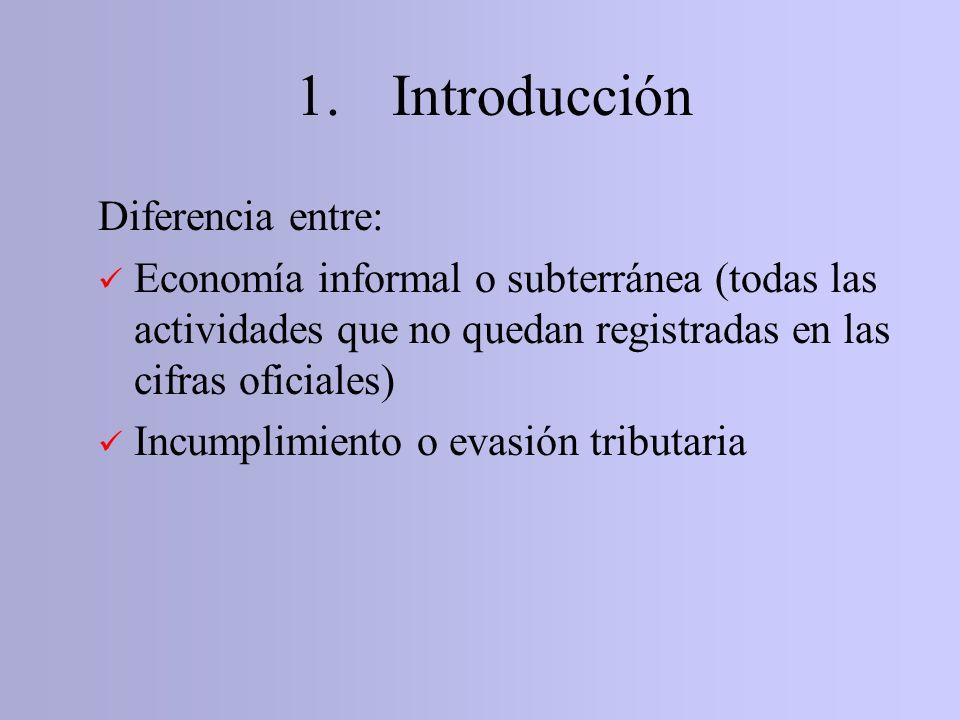 Diferencia entre: Economía informal o subterránea (todas las actividades que no quedan registradas en las cifras oficiales) Incumplimiento o evasión t