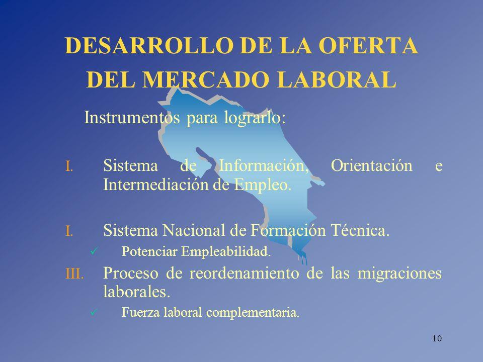 10 DESARROLLO DE LA OFERTA DEL MERCADO LABORAL Instrumentos para lograrlo: I. Sistema de Información, Orientación e Intermediación de Empleo. I. Siste