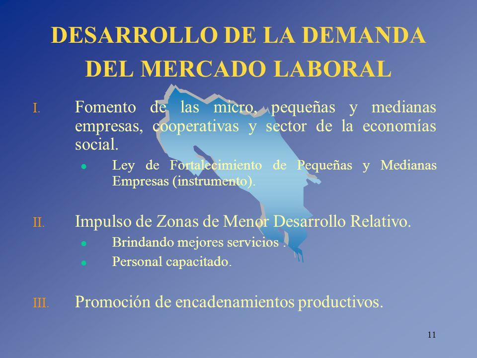 11 DESARROLLO DE LA DEMANDA DEL MERCADO LABORAL I. Fomento de las micro, pequeñas y medianas empresas, cooperativas y sector de la economías social. L