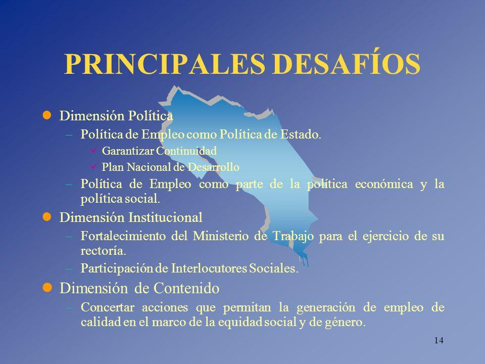14 PRINCIPALES DESAFÍOS Dimensión Política –Política de Empleo como Política de Estado. Garantizar Continuidad Plan Nacional de Desarrollo –Política d