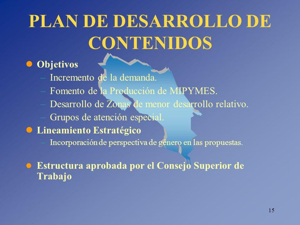 15 PLAN DE DESARROLLO DE CONTENIDOS Objetivos –Incremento de la demanda. –Fomento de la Producción de MIPYMES. –Desarrollo de Zonas de menor desarroll