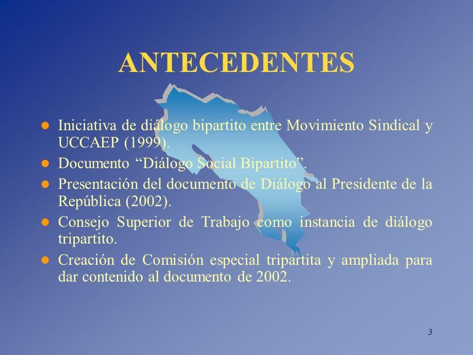 3 ANTECEDENTES Iniciativa de diálogo bipartito entre Movimiento Sindical y UCCAEP (1999). Documento Diálogo Social Bipartito. Presentación del documen