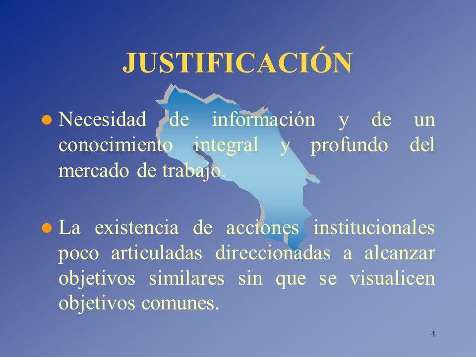 4 JUSTIFICACIÓN Necesidad de información y de un conocimiento integral y profundo del mercado de trabajo. La existencia de acciones institucionales po