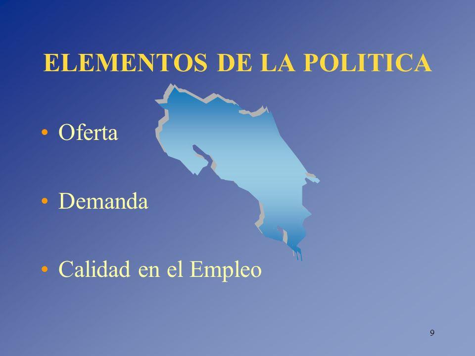 9 ELEMENTOS DE LA POLITICA Oferta Demanda Calidad en el Empleo