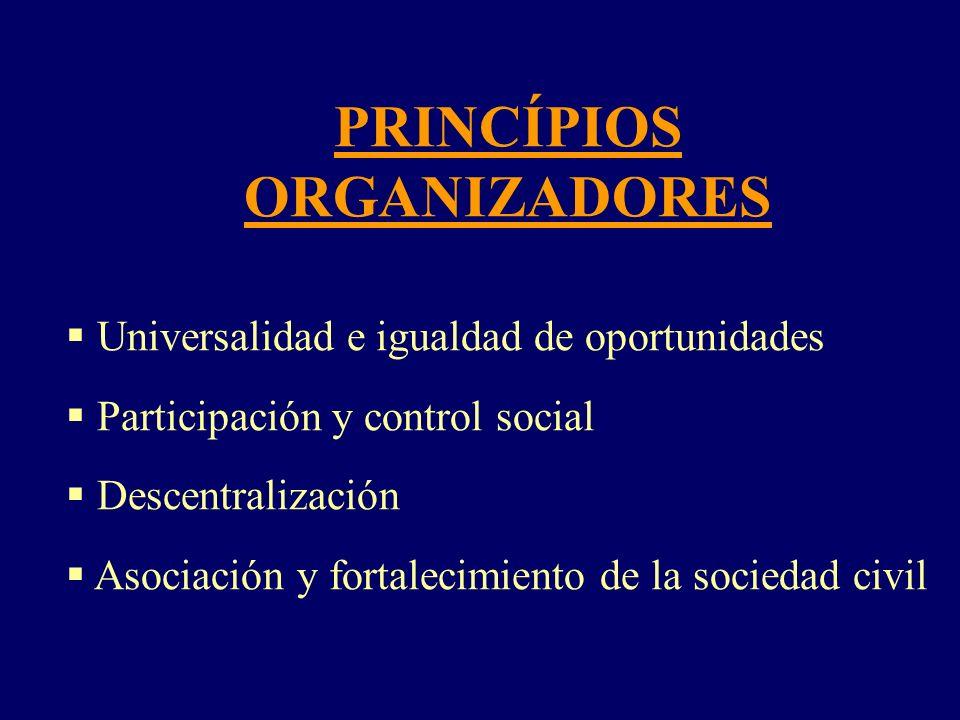 PRINCÍPIOS ORGANIZADORES Universalidad e igualdad de oportunidades Participación y control social Descentralización Asociación y fortalecimiento de la
