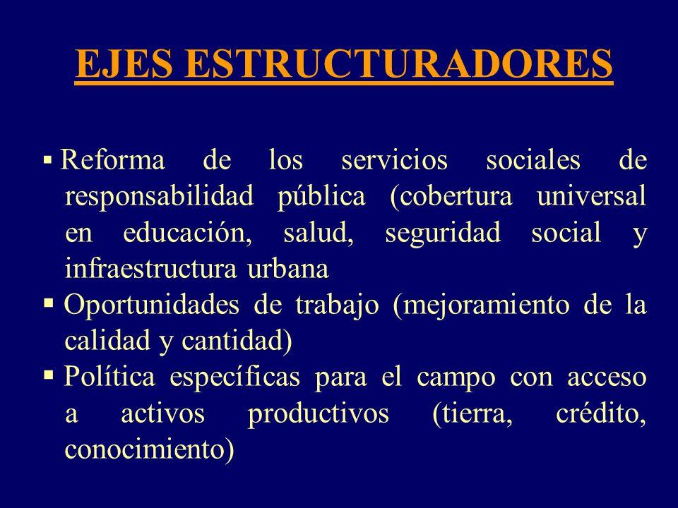 EJES ESTRUCTURADORES Reforma de los servicios sociales de responsabilidad pública (cobertura universal en educación, salud, seguridad social y infraes