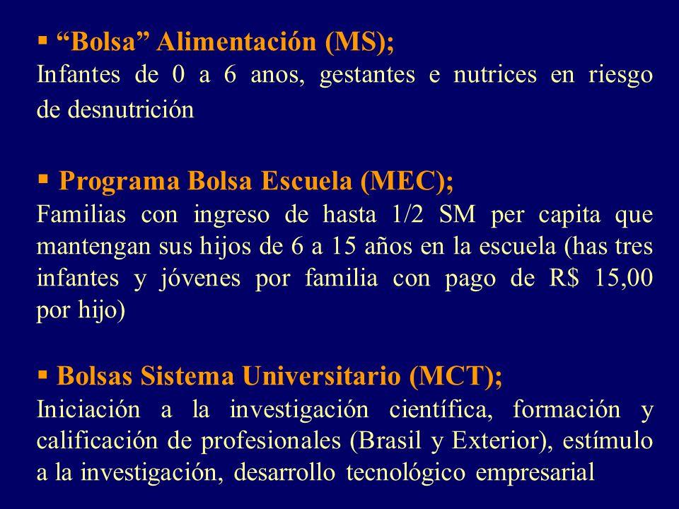 Bolsa Alimentación (MS); Infantes de 0 a 6 anos, gestantes e nutrices en riesgo de desnutrición Programa Bolsa Escuela (MEC); Familias con ingreso de