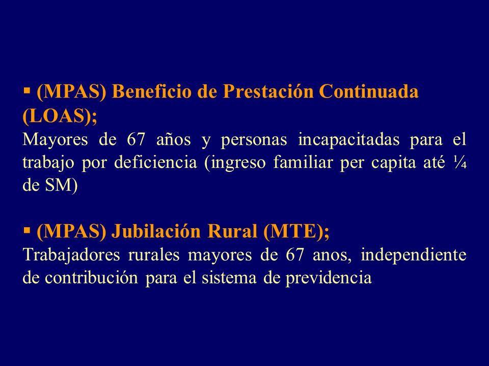 (MPAS) Beneficio de Prestación Continuada (LOAS); Mayores de 67 años y personas incapacitadas para el trabajo por deficiencia (ingreso familiar per ca