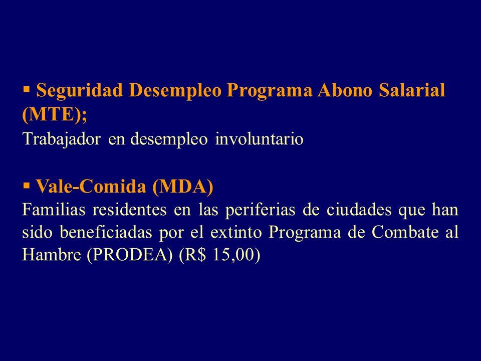 Seguridad Desempleo Programa Abono Salarial (MTE); Trabajador en desempleo involuntario Vale-Comida (MDA) Familias residentes en las periferias de ciu