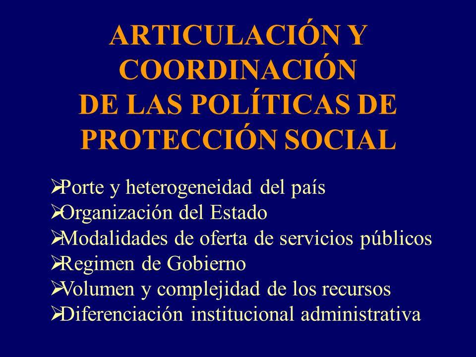 ARTICULACIÓN Y COORDINACIÓN DE LAS POLÍTICAS DE PROTECCIÓN SOCIAL Porte y heterogeneidad del país Organización del Estado Modalidades de oferta de ser