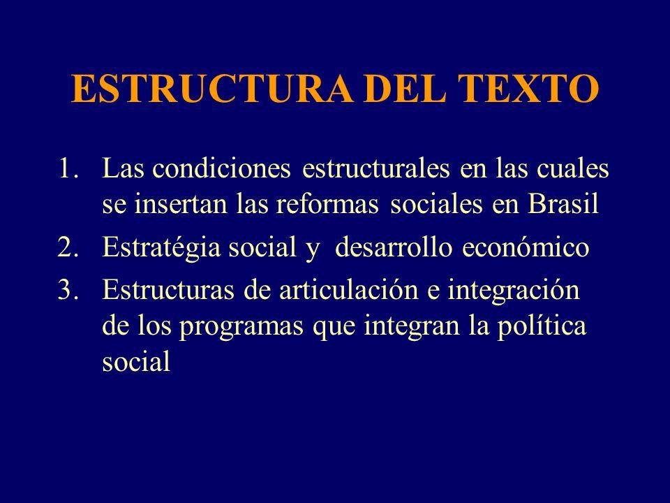 ESTRUCTURA DEL TEXTO 1.Las condiciones estructurales en las cuales se insertan las reformas sociales en Brasil 2.Estratégia social y desarrollo económ