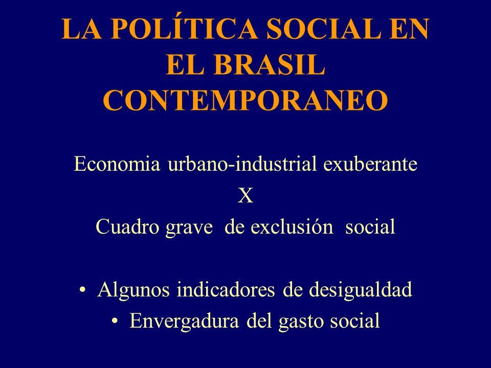 LA POLÍTICA SOCIAL EN EL BRASIL CONTEMPORANEO Economia urbano-industrial exuberante X Cuadro grave de exclusión social Algunos indicadores de desigual
