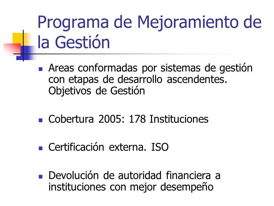 Programa de Mejoramiento de la Gestión Areas conformadas por sistemas de gestión con etapas de desarrollo ascendentes.