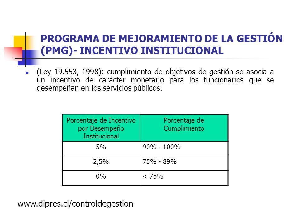 (Ley 19.553, 1998): cumplimiento de objetivos de gestión se asocia a un incentivo de carácter monetario para los funcionarios que se desempeñan en los