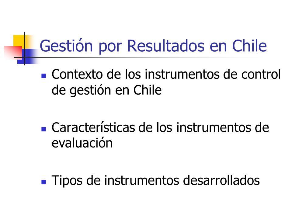 Gestión por Resultados en Chile Contexto de los instrumentos de control de gestión en Chile Características de los instrumentos de evaluación Tipos de instrumentos desarrollados