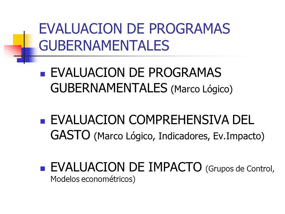 EVALUACION DE PROGRAMAS GUBERNAMENTALES EVALUACION DE PROGRAMAS GUBERNAMENTALES (Marco Lógico) EVALUACION COMPREHENSIVA DEL GASTO (Marco Lógico, Indicadores, Ev.Impacto) EVALUACION DE IMPACTO (Grupos de Control, Modelos econométricos)