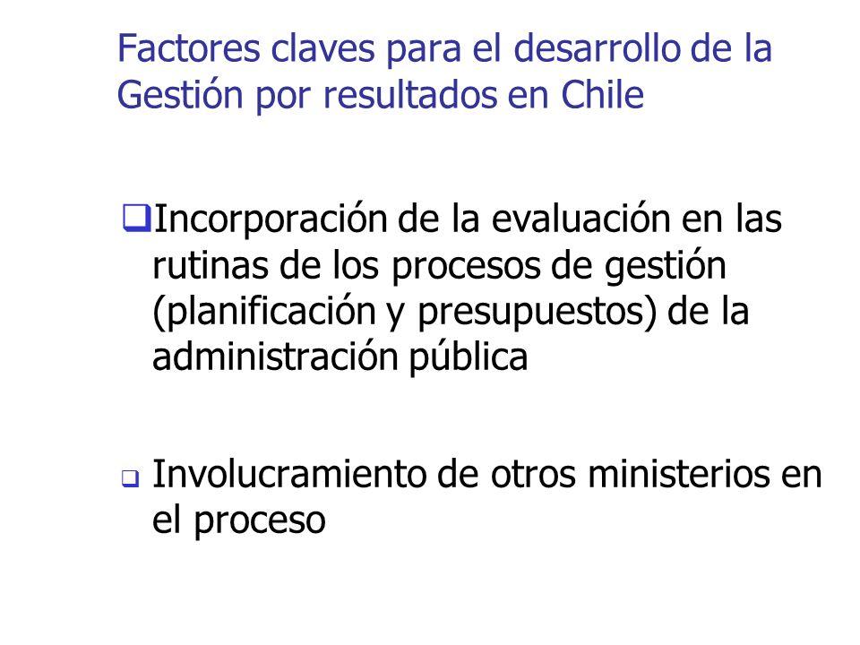 Factores claves para el desarrollo de la Gestión por resultados en Chile Incorporación de la evaluación en las rutinas de los procesos de gestión (planificación y presupuestos) de la administración pública Involucramiento de otros ministerios en el proceso