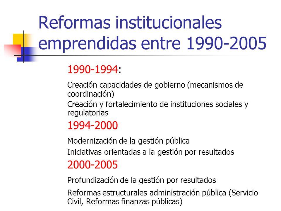 Reformas institucionales emprendidas entre 1990-2005 1990-1994: Creación capacidades de gobierno (mecanismos de coordinación) Creación y fortalecimien